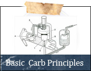 Basic Principles of the SU Carburetter