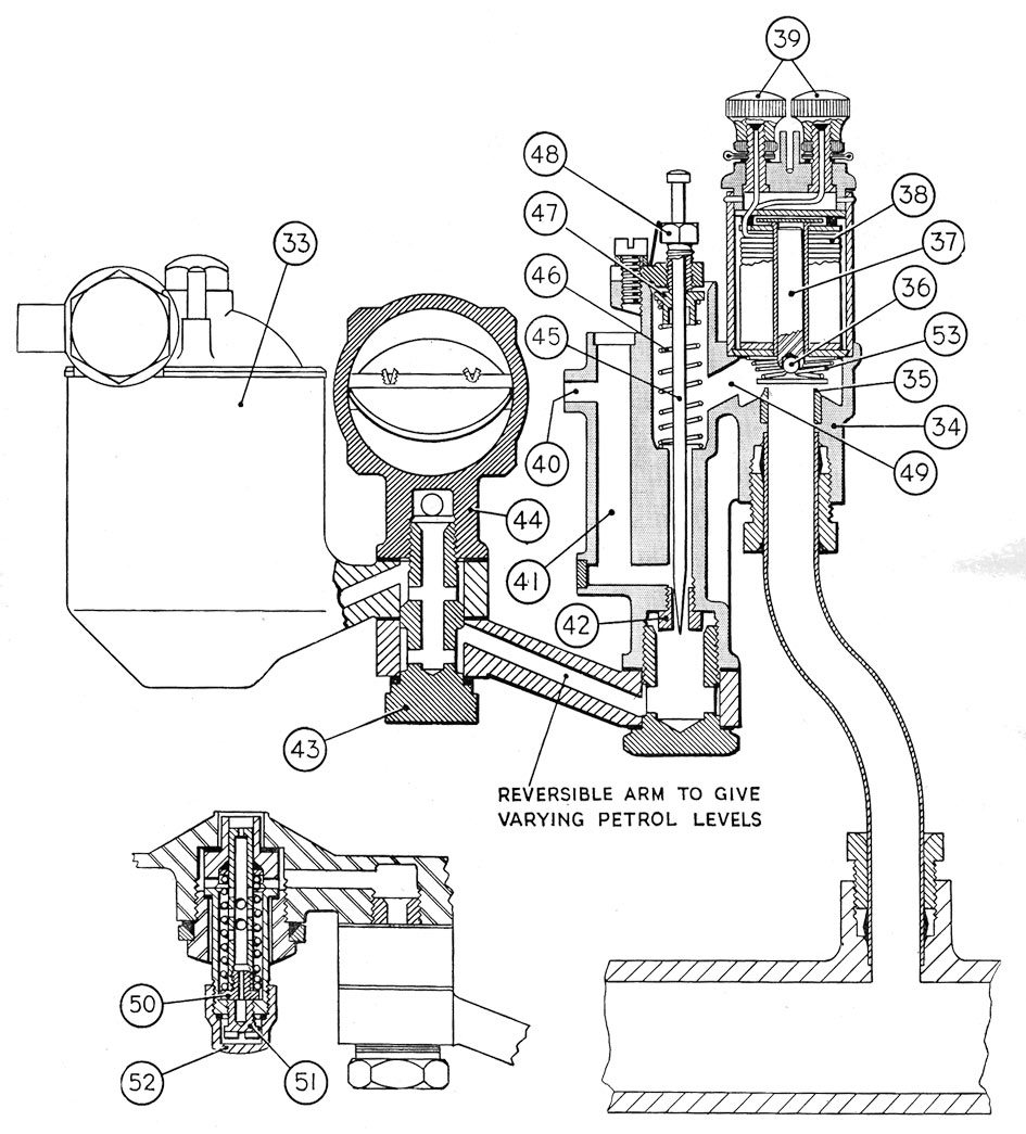 Hd Diaphragm Jet Type Carburetter And Auxiliary Enrichment