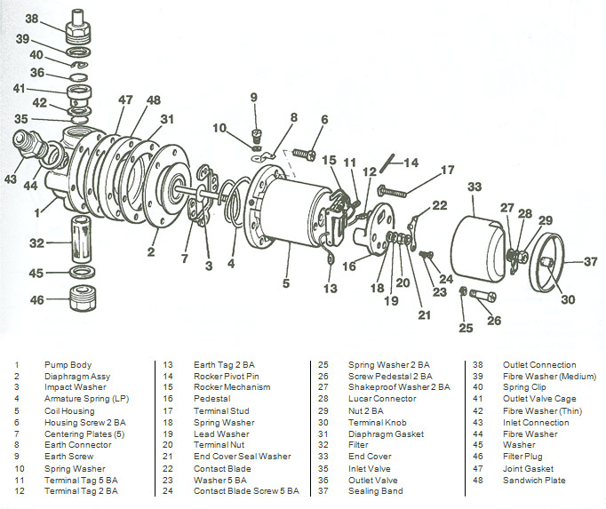 Tech Su A on Diaphragm Fuel Pump Diagram
