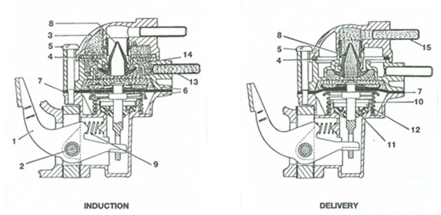 auf 700 mechanical fuel pump su carburetters rh sucarb co uk Fuel Pump Assembly Diagram Fuel Pump Assembly Diagram