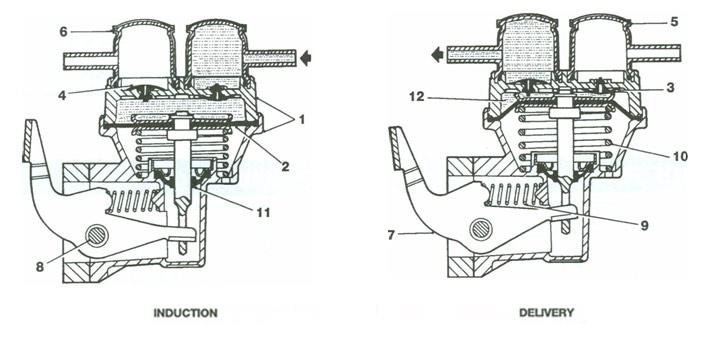 auf 800 mechanical fuel pump su carburetters rh sucarb co uk mechanical fuel pump parts holley mechanical fuel pump diagram